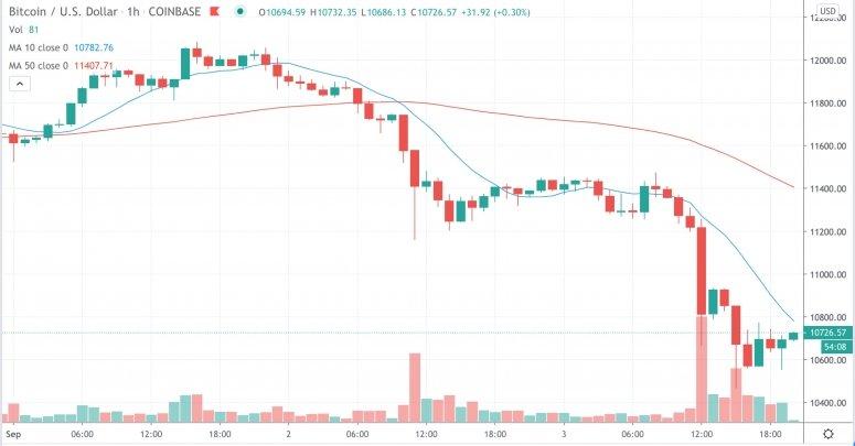 bitcoinsep3