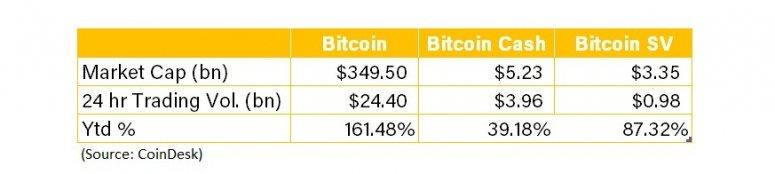 chart-bitcoin-vars