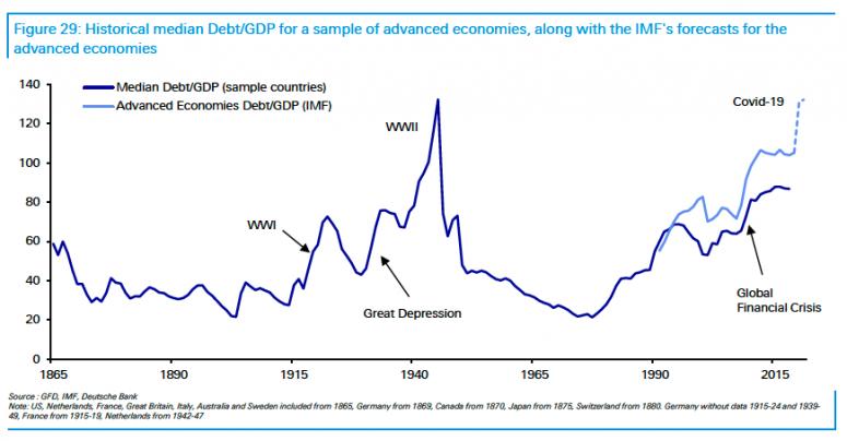 deutsche-bank-debt