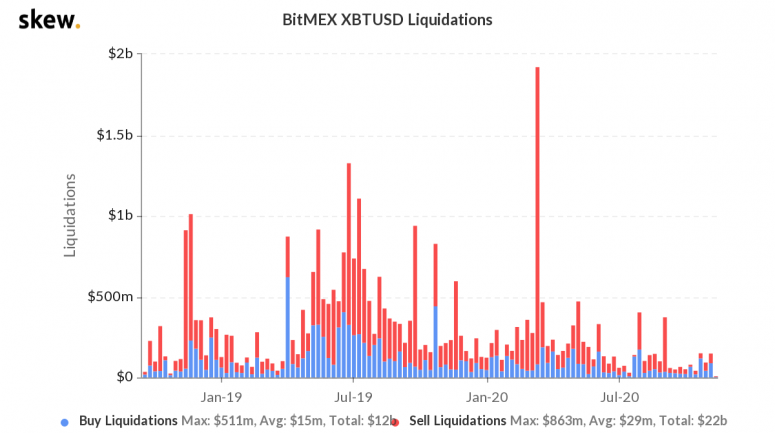 skew_bitmex_xbtusd_liquidations-50