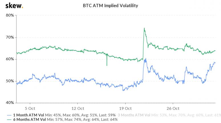skew_btc_atm_implied_volatility-5