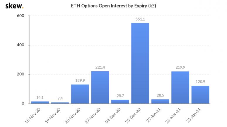 skew_eth_options_open_interest_by_expiry_k-6